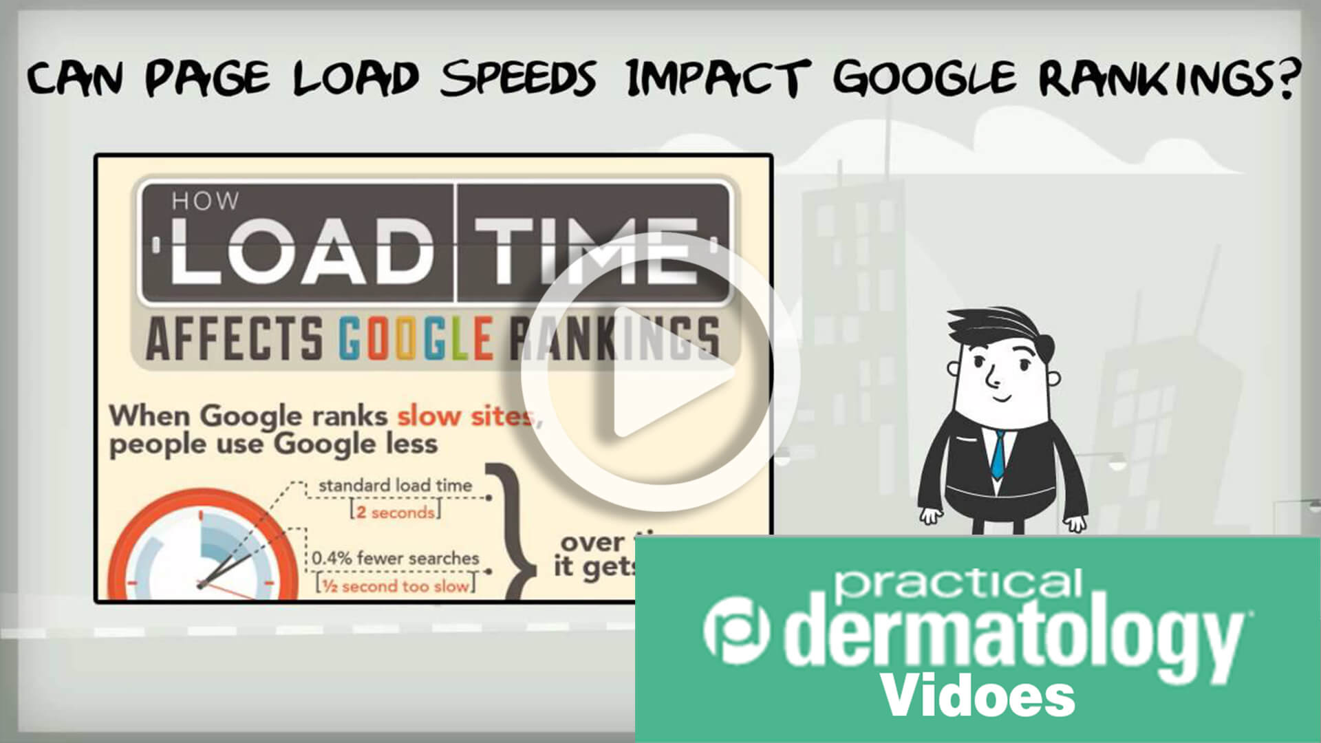 How Page Load Speed Impacts SEO And User Experience for a Dermatology Website