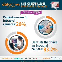 Have You Heard About Intraoral Cameras?