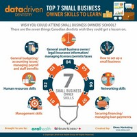 Top 7 Small Business Owner Skills to Learn