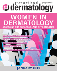 Content marketing for dermatologists