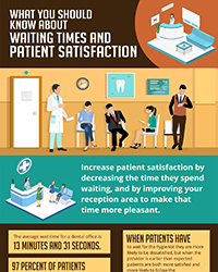 As seen in the May 2018 issue of Oral Health Blog - What you should know about waiting times and patient satisfaction
