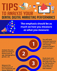As seen in the Sept 2018 issue of Oral Health Blog - Tips to Analyze your Dental Digital Marketing Performance