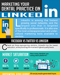 As seen in the Jan 2018 issue of Oral Health Blog - Marketing your dental practice on Linkedin