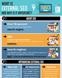 As seen in the May 2017 Issue of Oral Health Blog - What is external SEO and why is it important?