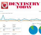 What Marketing Metrics Mean to Your Dental Practice