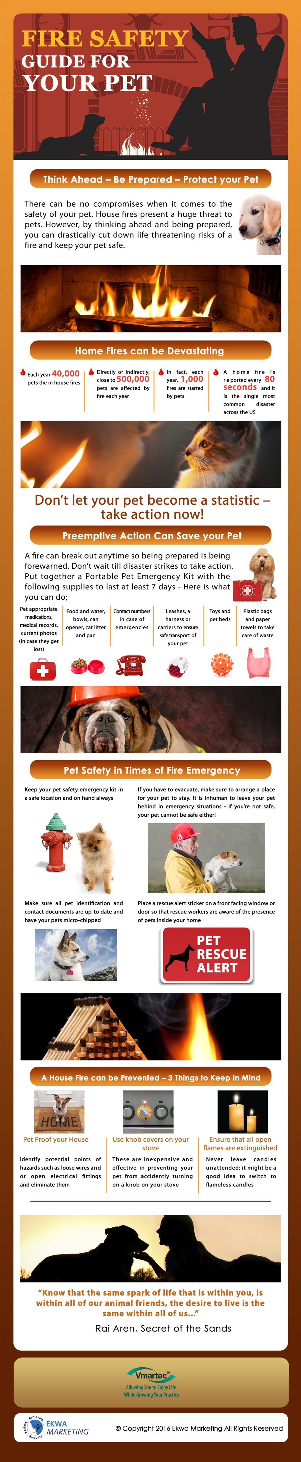Vmartec, Fire safety guide for your pet